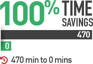 100% Time Savings